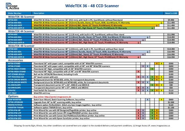 WideTEK 48 Pricing